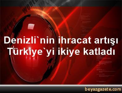 Denizli'nin ihracat artışı Türkiye'yi ikiye katladı