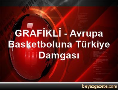 GRAFİKLİ - Avrupa Basketboluna Türkiye Damgası