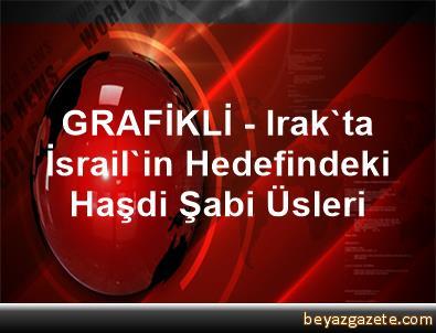 GRAFİKLİ - Irak'ta İsrail'in Hedefindeki Haşdi Şabi Üsleri