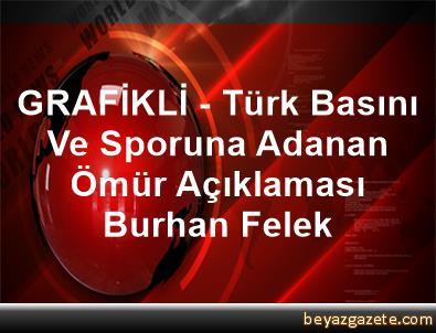 GRAFİKLİ - Türk Basını Ve Sporuna Adanan Ömür Açıklaması Burhan Felek