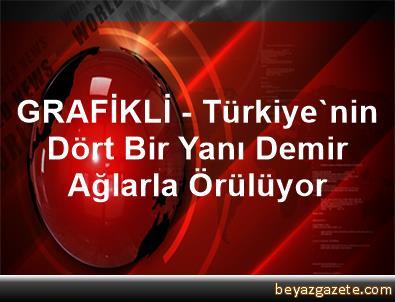 GRAFİKLİ - Türkiye'nin Dört Bir Yanı Demir Ağlarla Örülüyor