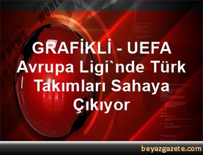 GRAFİKLİ - UEFA Avrupa Ligi'nde Türk Takımları Sahaya Çıkıyor