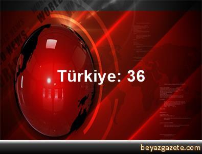 Türkiye: 36