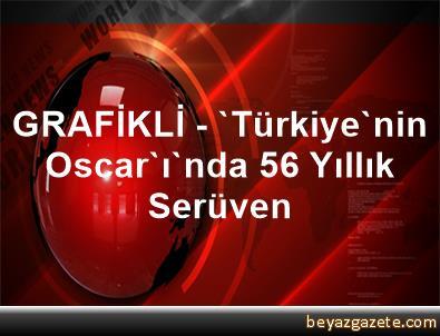 GRAFİKLİ - 'Türkiye'nin Oscar'ı'nda 56 Yıllık Serüven