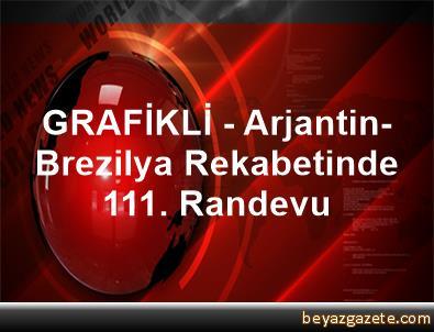 GRAFİKLİ - Arjantin-Brezilya Rekabetinde 111. Randevu