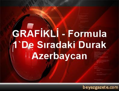 GRAFİKLİ - Formula 1'De Sıradaki Durak Azerbaycan