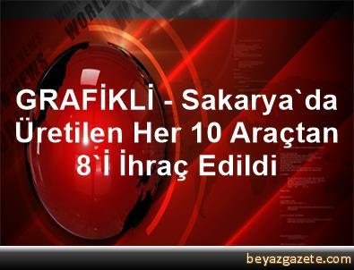 GRAFİKLİ - Sakarya'da Üretilen Her 10 Araçtan 8'İ İhraç Edildi
